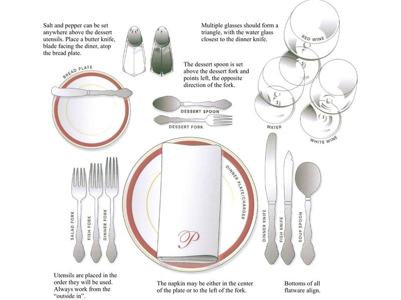 Table setting letia mitchell lifestyle design Dinner table setting pictures
